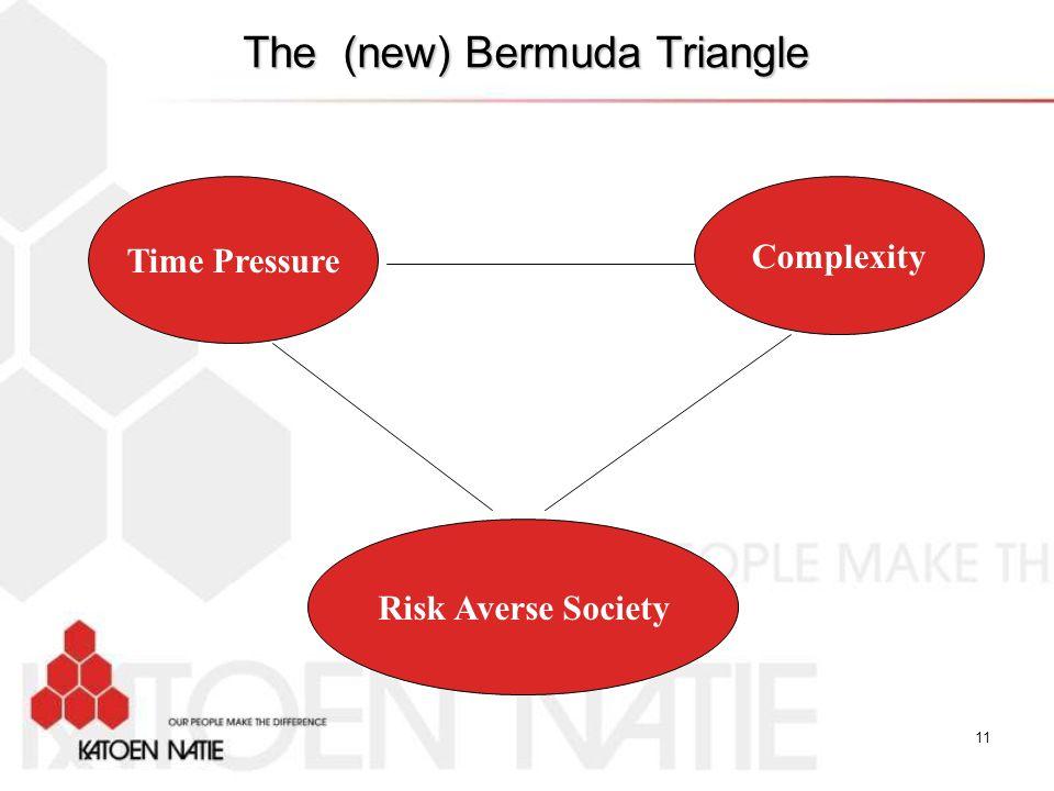 The (new) Bermuda Triangle