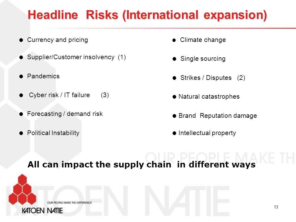 Headline Risks (International expansion)