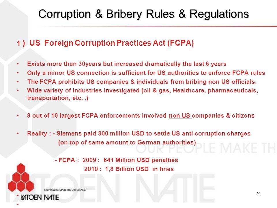 Corruption & Bribery Rules & Regulations