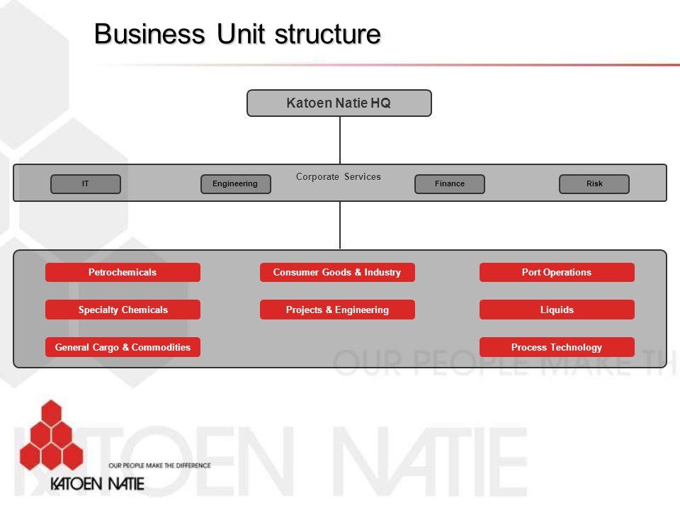 Business Unit structure