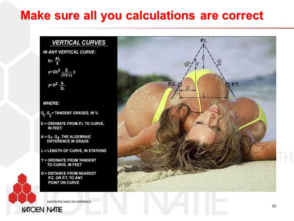 Make sure all you calculations are correct
