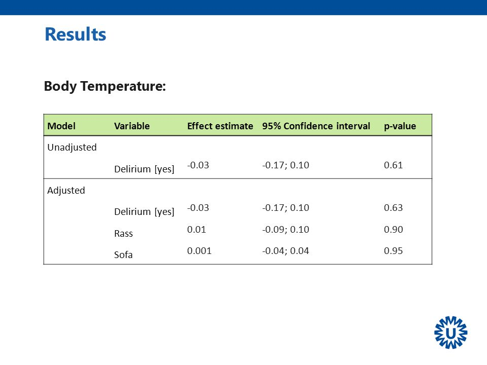 Results Body Temperature: Model Variable Effect estimate