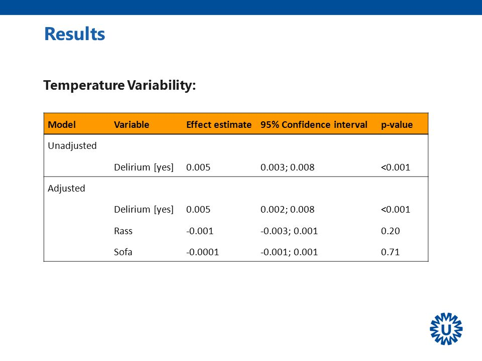 Results Temperature Variability: Model Variable Effect estimate