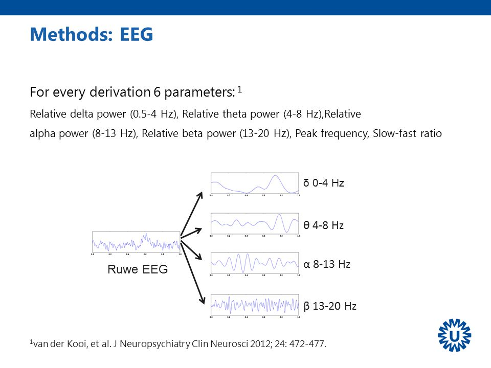Methods: EEG For every derivation 6 parameters: 1 θ 4-8 Hz α 8-13 Hz