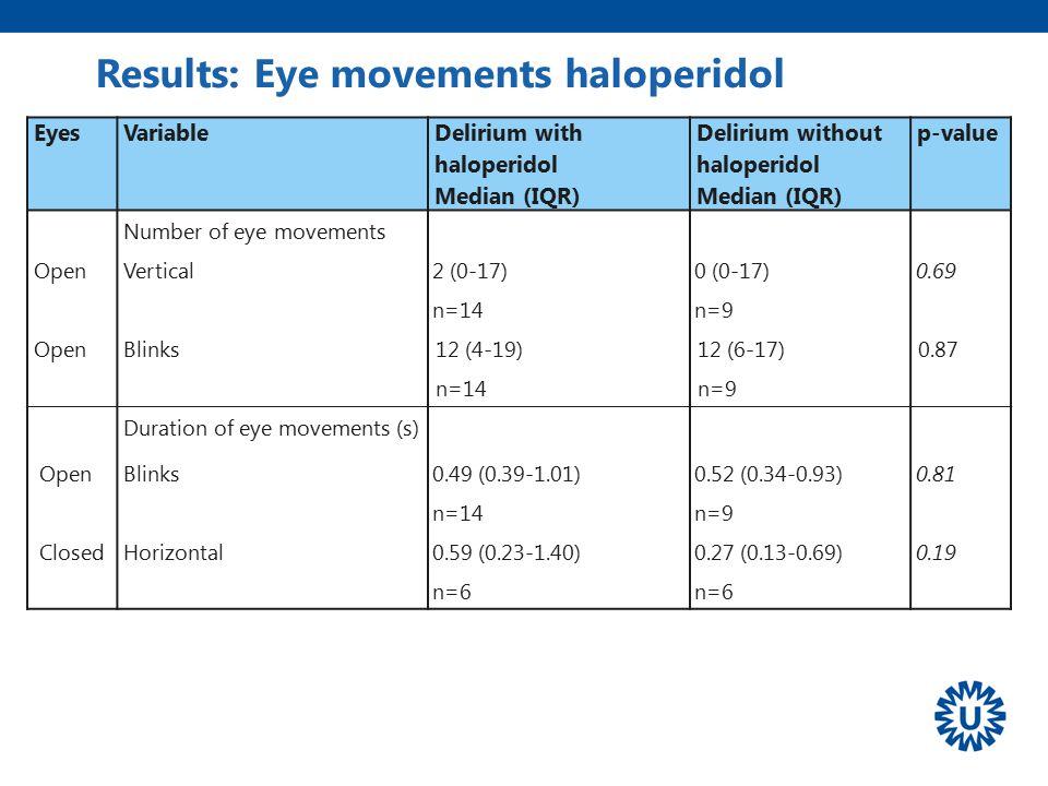 Results: Eye movements haloperidol