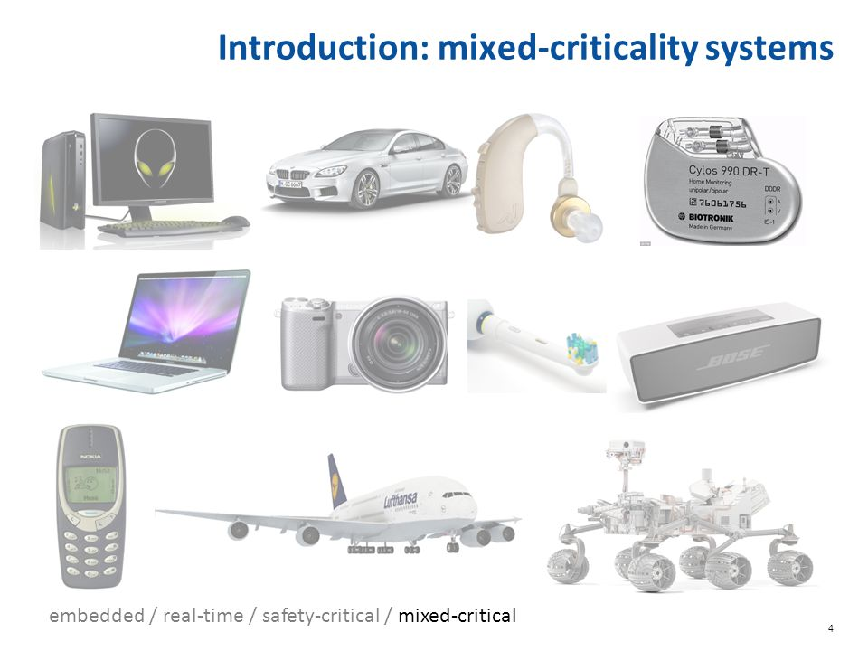 Introduction: mixed-criticality systems