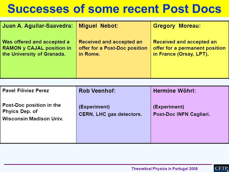 Successes of some recent Post Docs