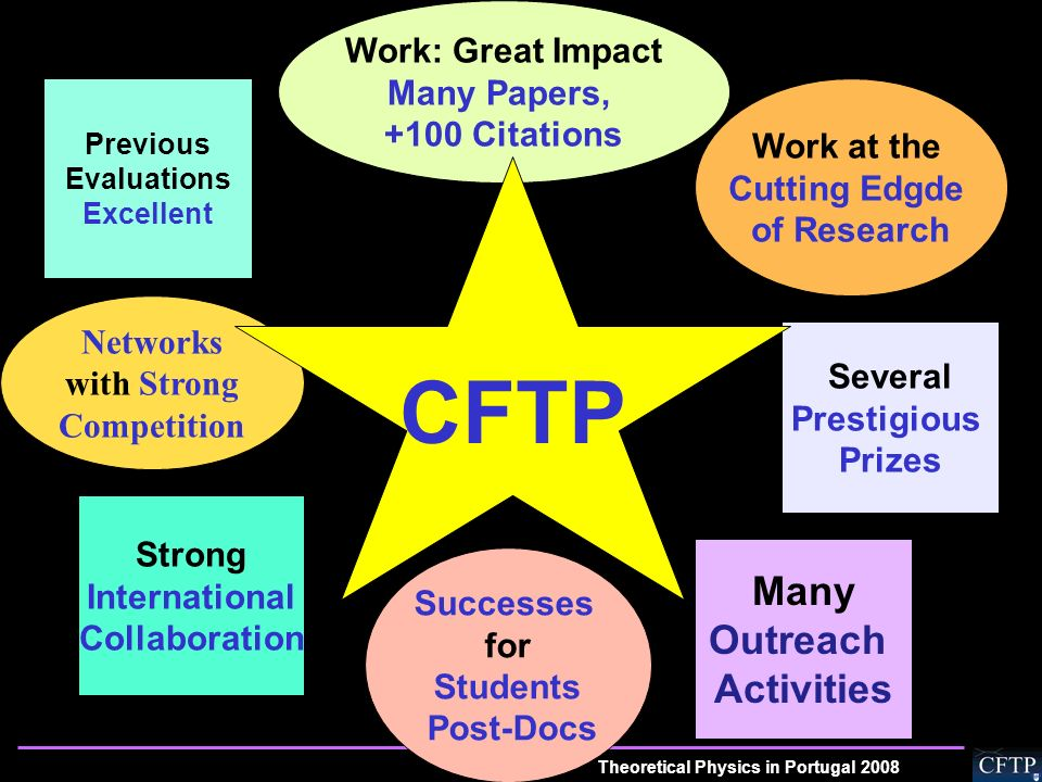 CFTP Many Outreach Activities Work: Great Impact Many Papers,