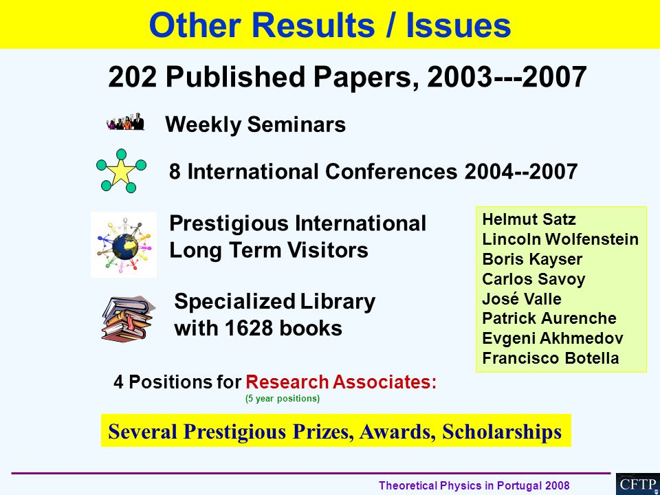 Other Results / Issues 202 Published Papers, 2003---2007