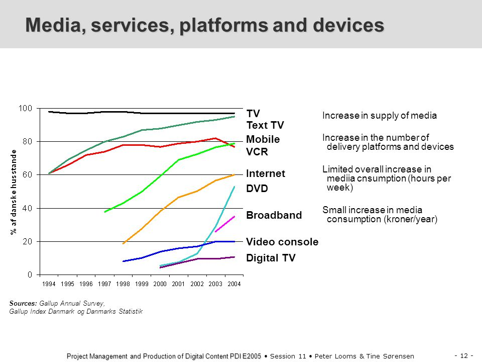 Media, services, platforms and devices