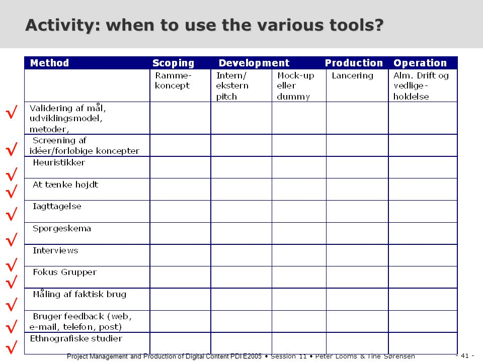 Activity: when to use the various tools