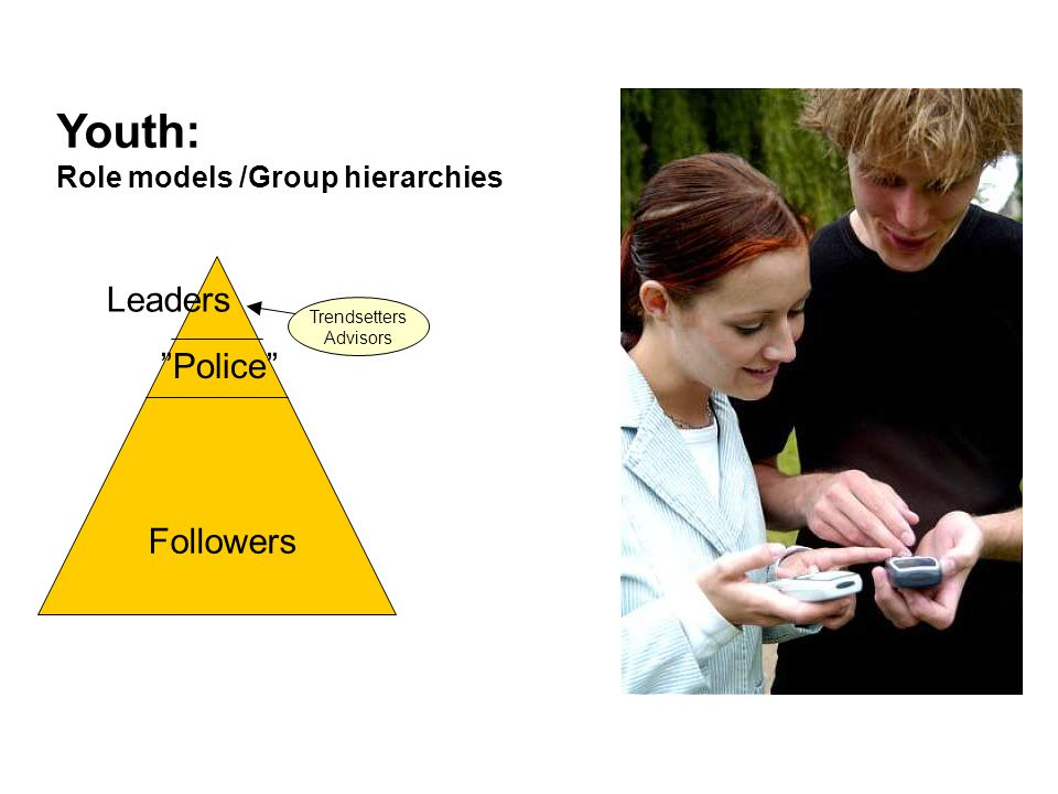 Youth: Leaders Police Followers Role models /Group hierarchies