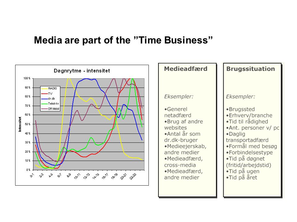 Media are part of the Time Business