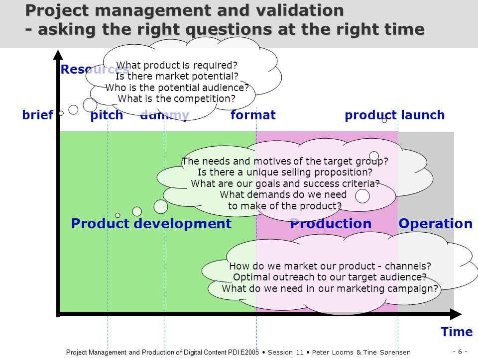 Project management and validation - asking the right questions at the right time