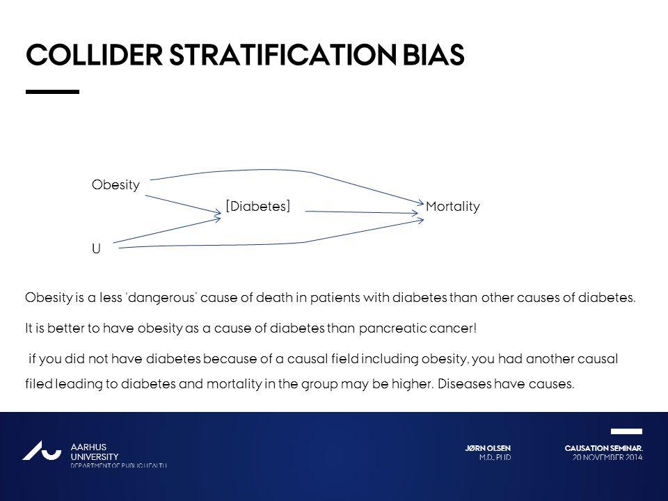 Collider stratification bias