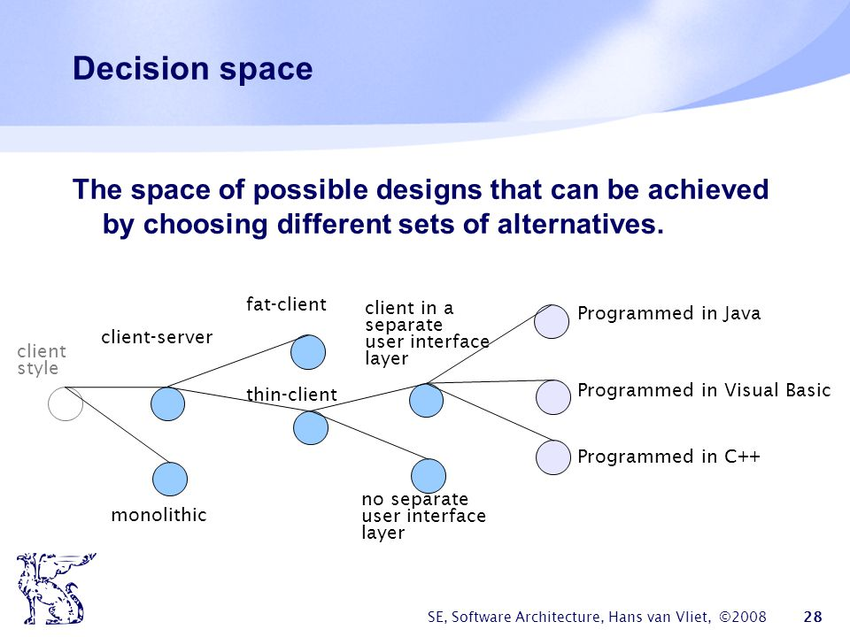 Decision space The space of possible designs that can be achieved by choosing different sets of alternatives.