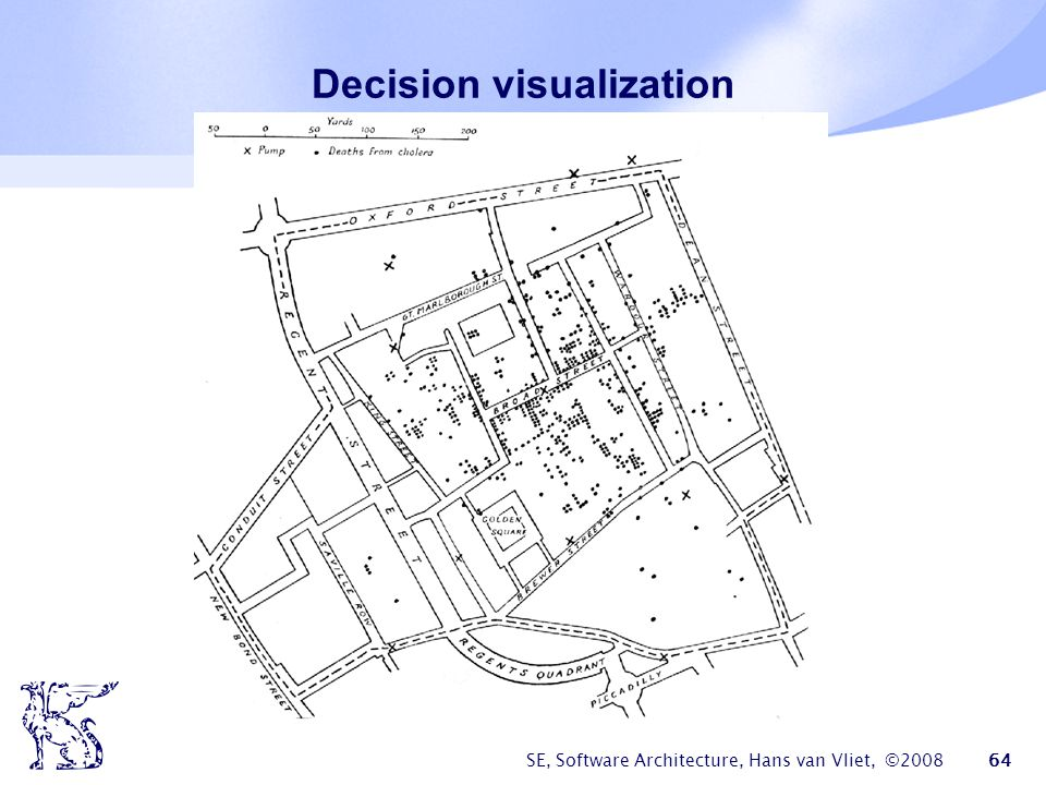 Decision visualization