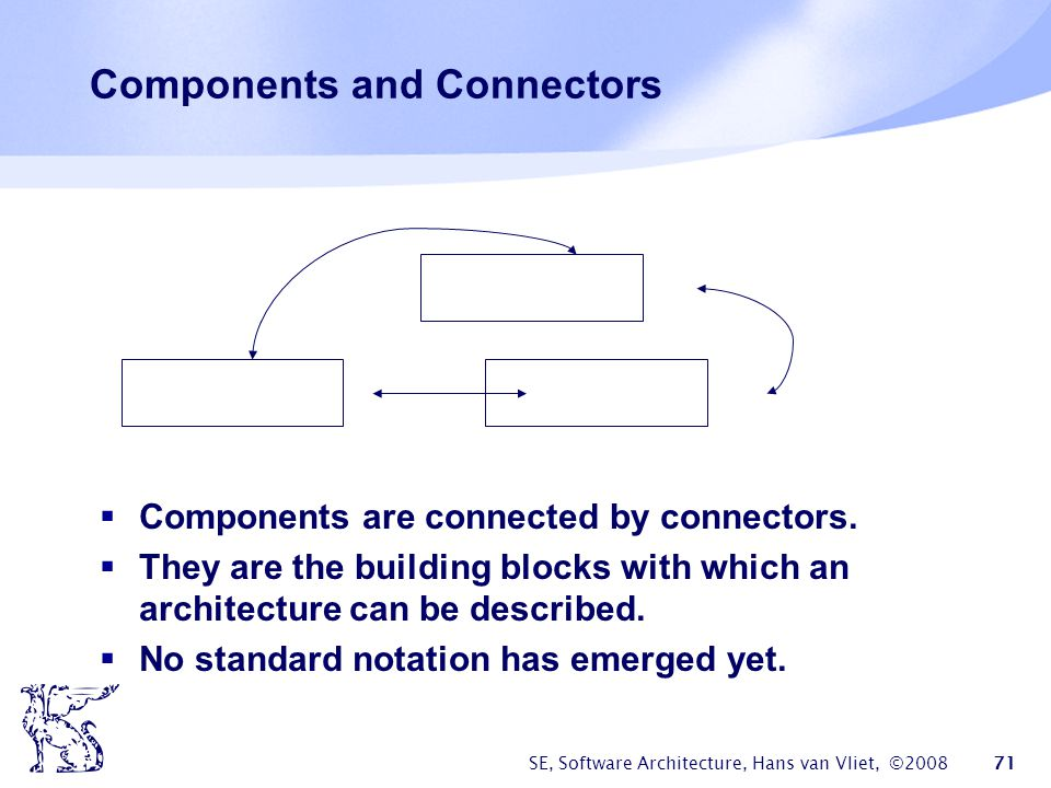Components and Connectors