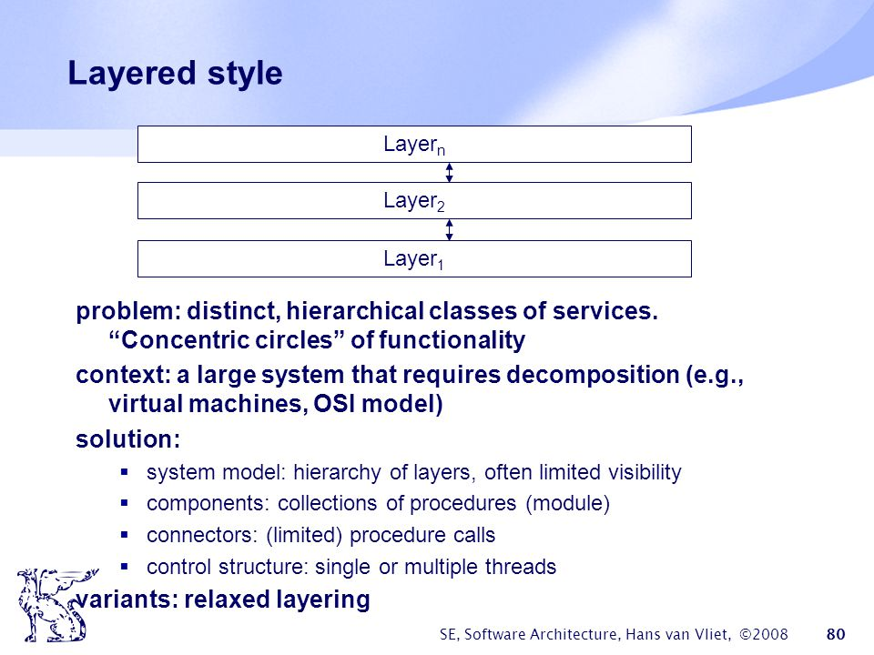 Layered style Layern. Layer2. Layer1. problem: distinct, hierarchical classes of services. Concentric circles of functionality.