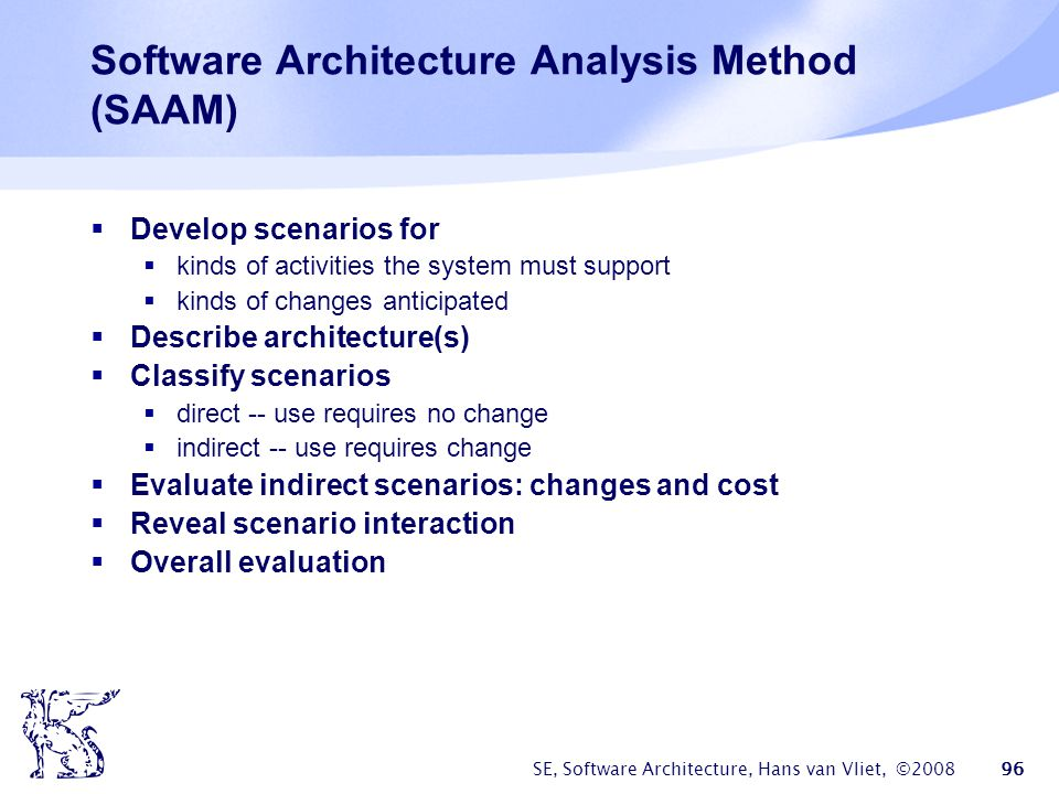 Software Architecture Analysis Method (SAAM)