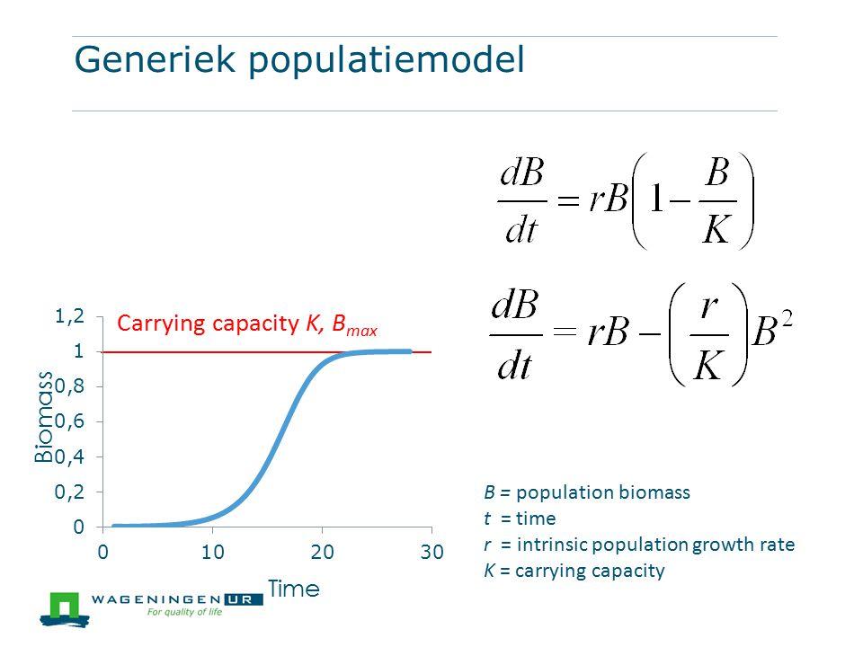 Generiek populatiemodel