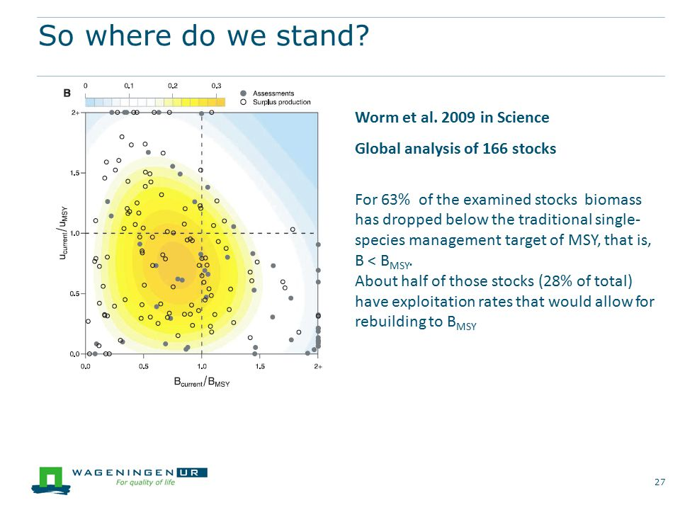 So where do we stand Worm et al. 2009 in Science