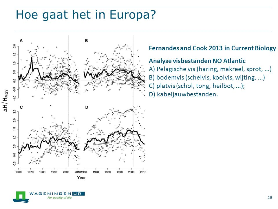 Hoe gaat het in Europa Fernandes and Cook 2013 in Current Biology