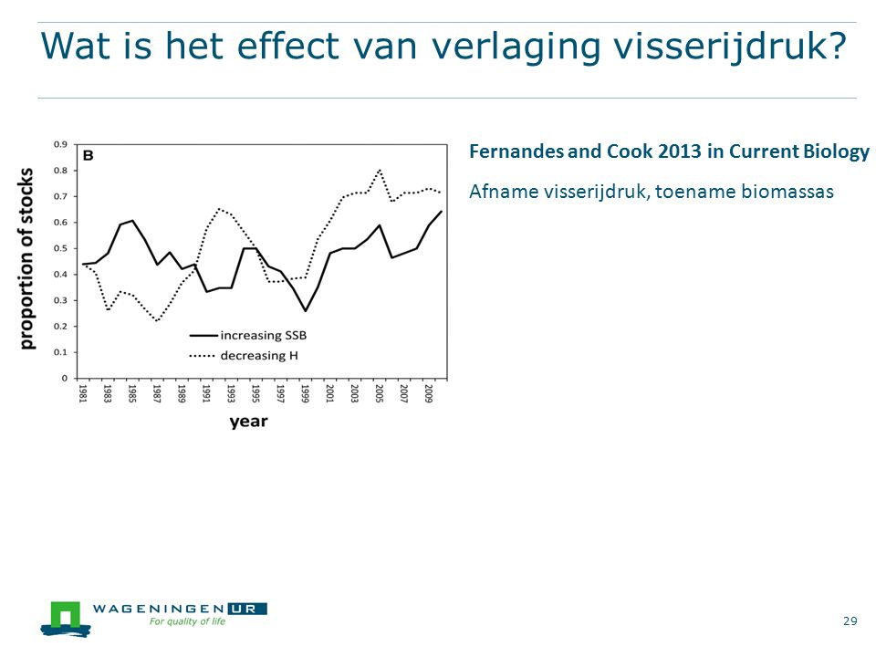 Wat is het effect van verlaging visserijdruk