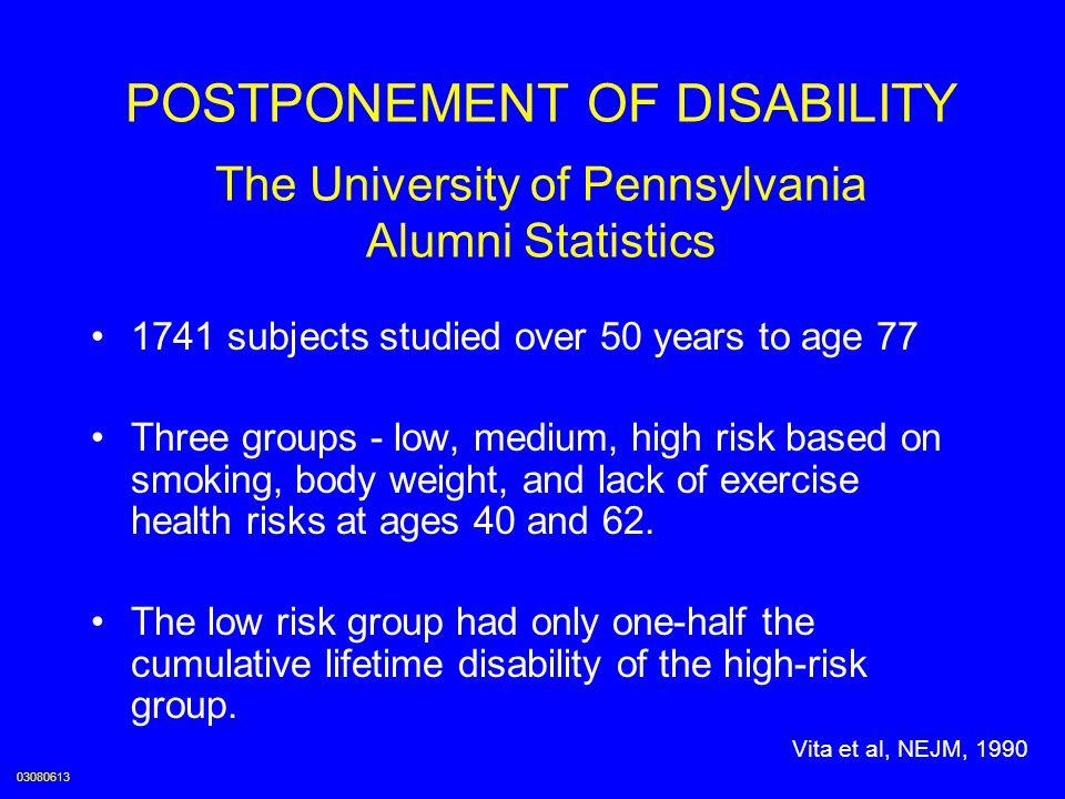 POSTPONEMENT OF DISABILITY The University of Pennsylvania Alumni Statistics