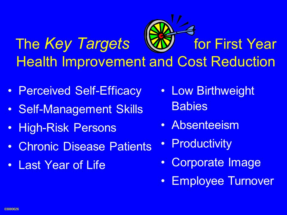 The Key Targets for First Year Health Improvement and Cost Reduction