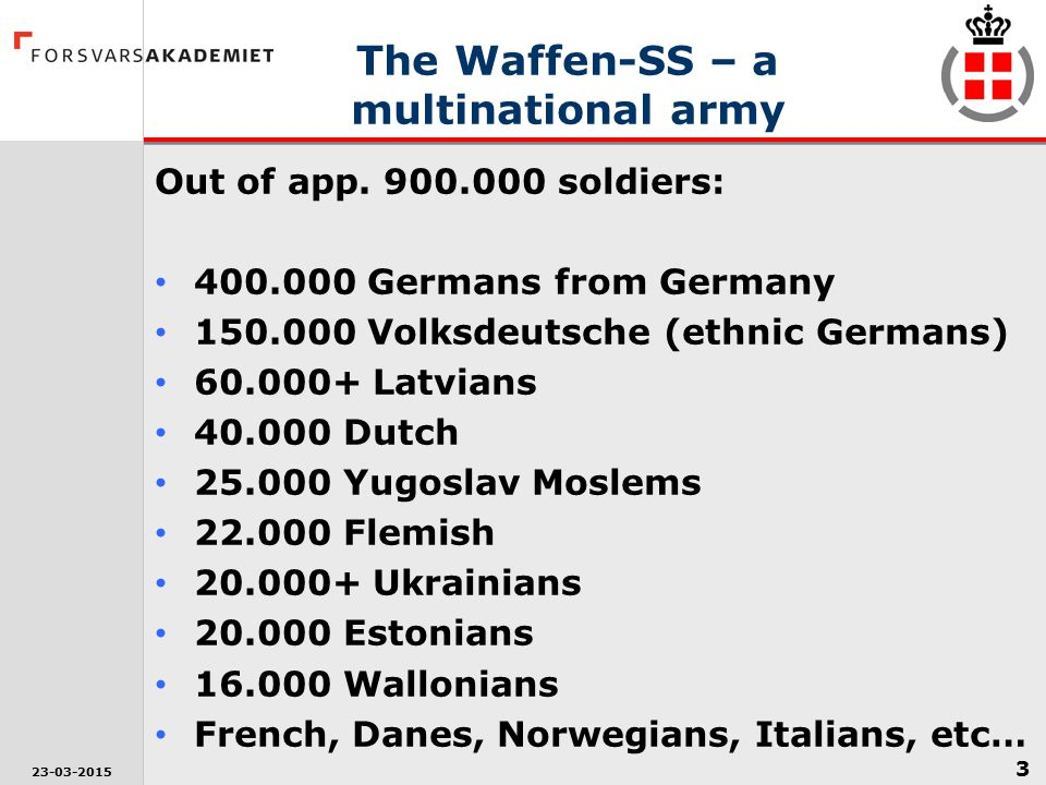 The Waffen-SS – a multinational army