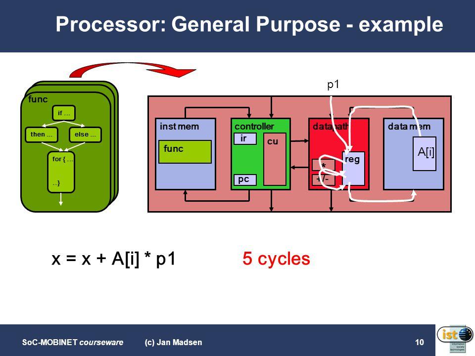 Processor: General Purpose - example