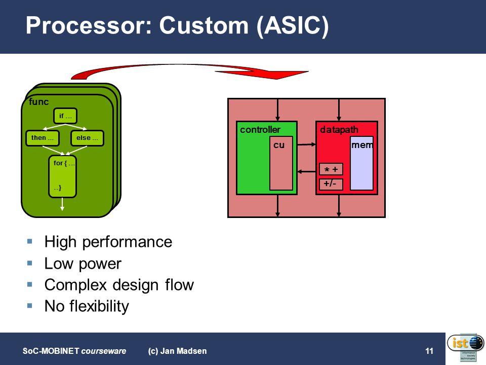 Processor: Custom (ASIC)