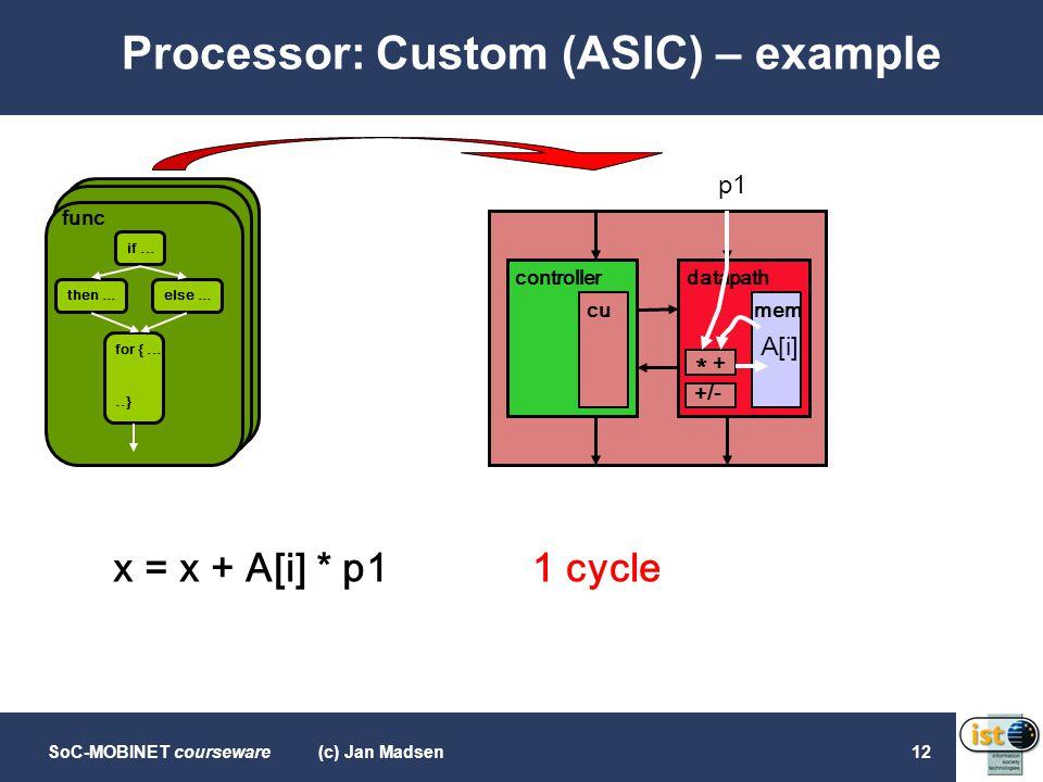 Processor: Custom (ASIC) – example