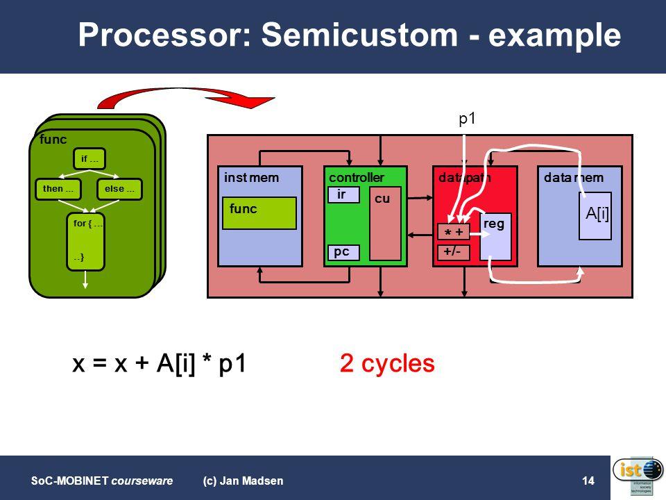 Processor: Semicustom - example