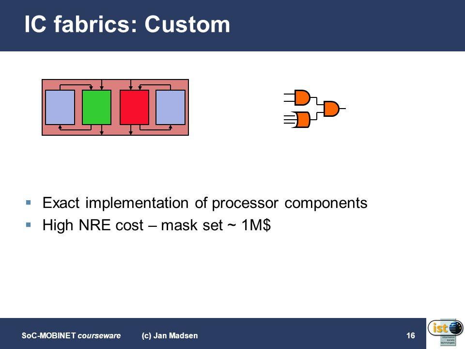 IC fabrics: Custom Exact implementation of processor components