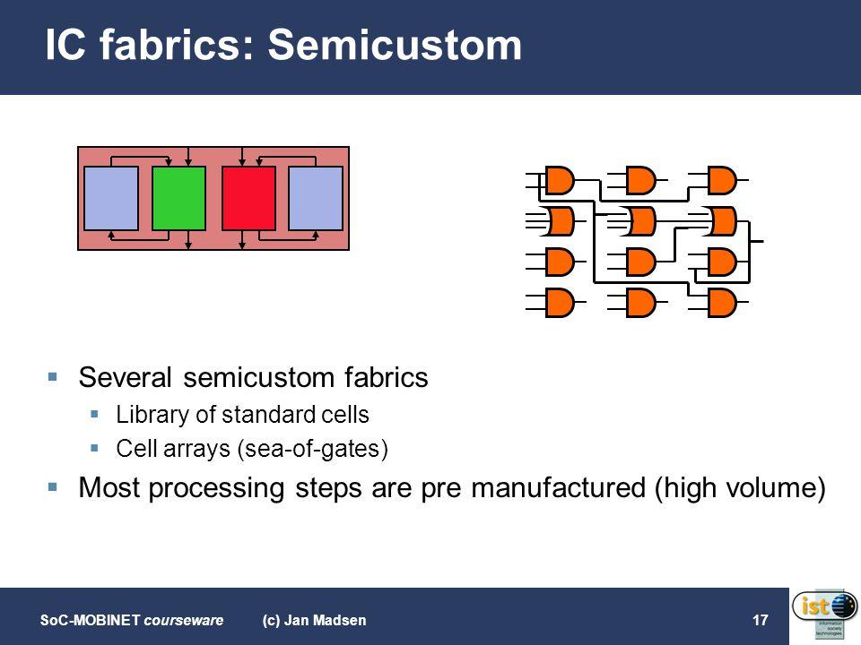 IC fabrics: Semicustom