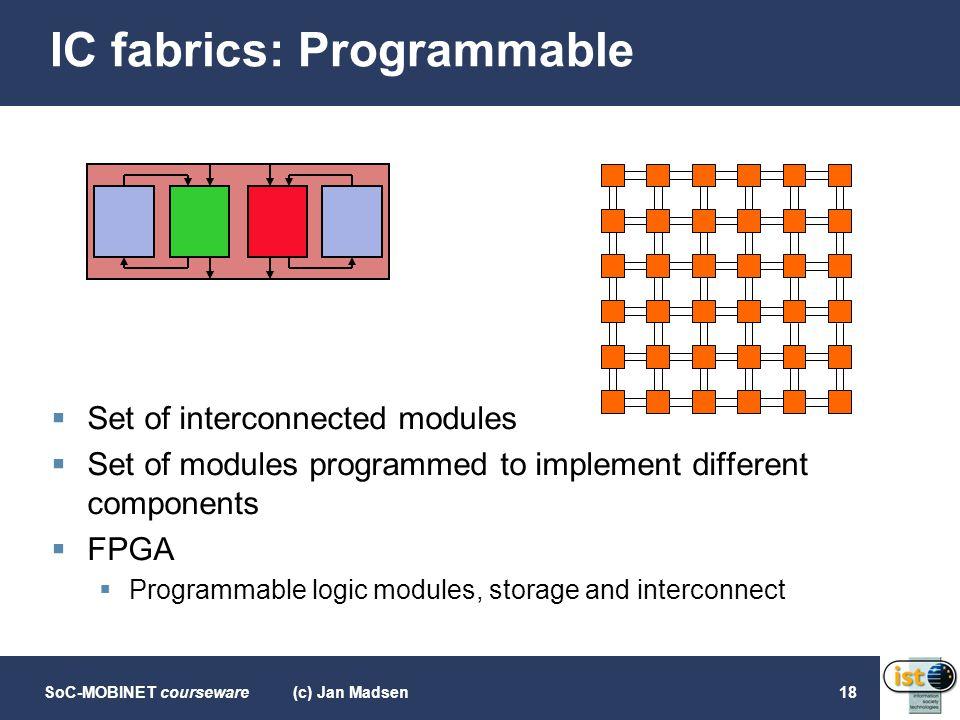 IC fabrics: Programmable