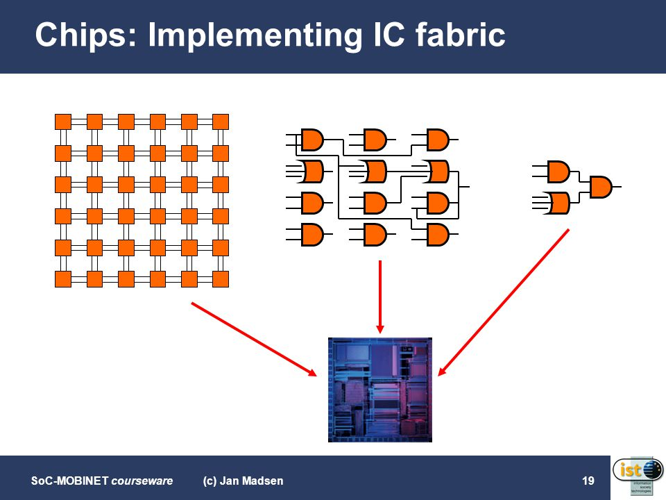 Chips: Implementing IC fabric