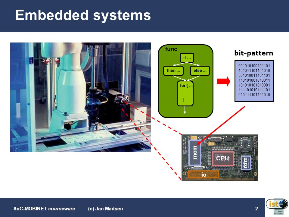 Embedded systems bit-pattern func mem CPU rom io (c) Jan Madsen if ...