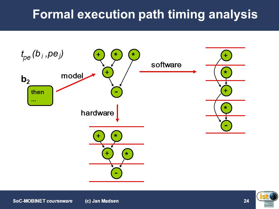 Formal execution path timing analysis