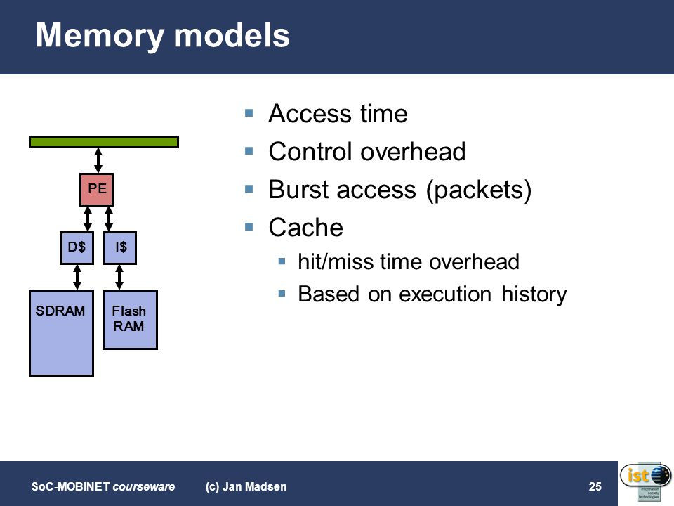 Memory models Access time Control overhead Burst access (packets)