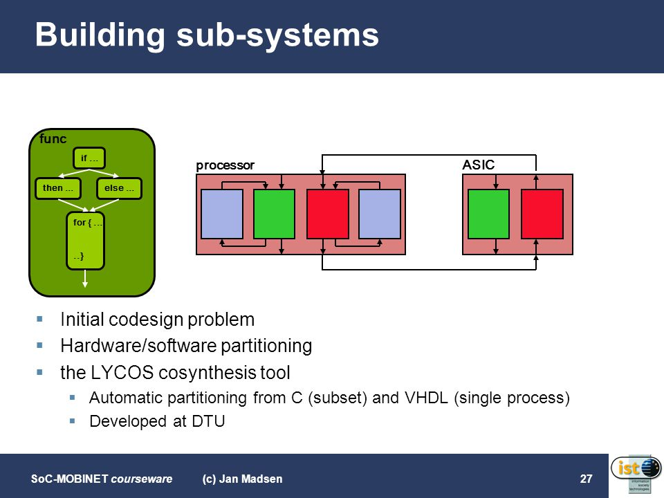Building sub-systems Initial codesign problem