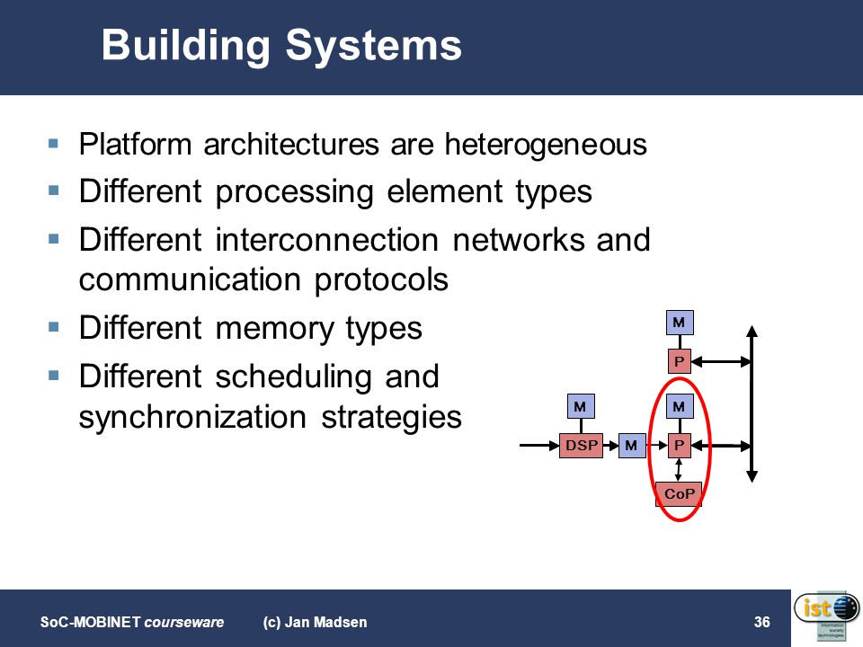 Building Systems Different processing element types