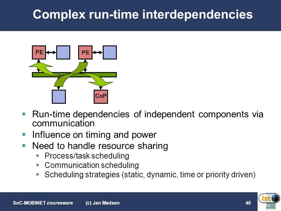 Complex run-time interdependencies