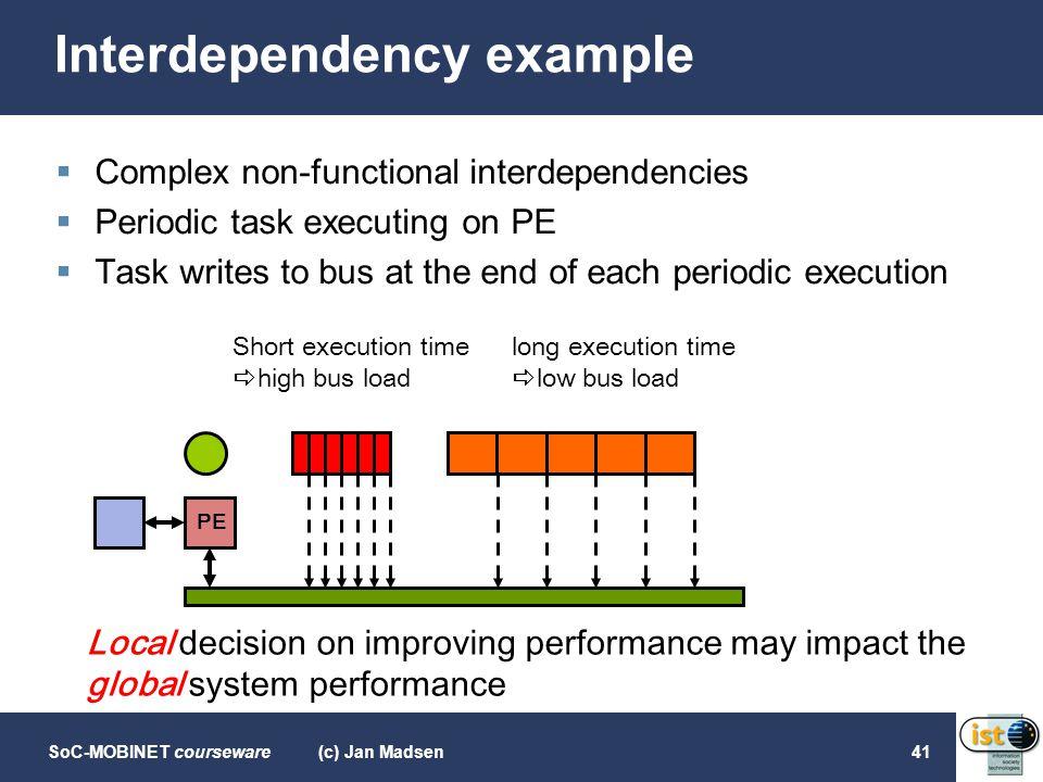 Interdependency example