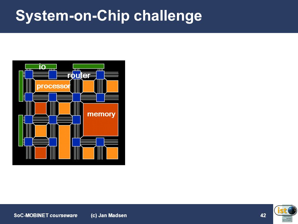 System-on-Chip challenge