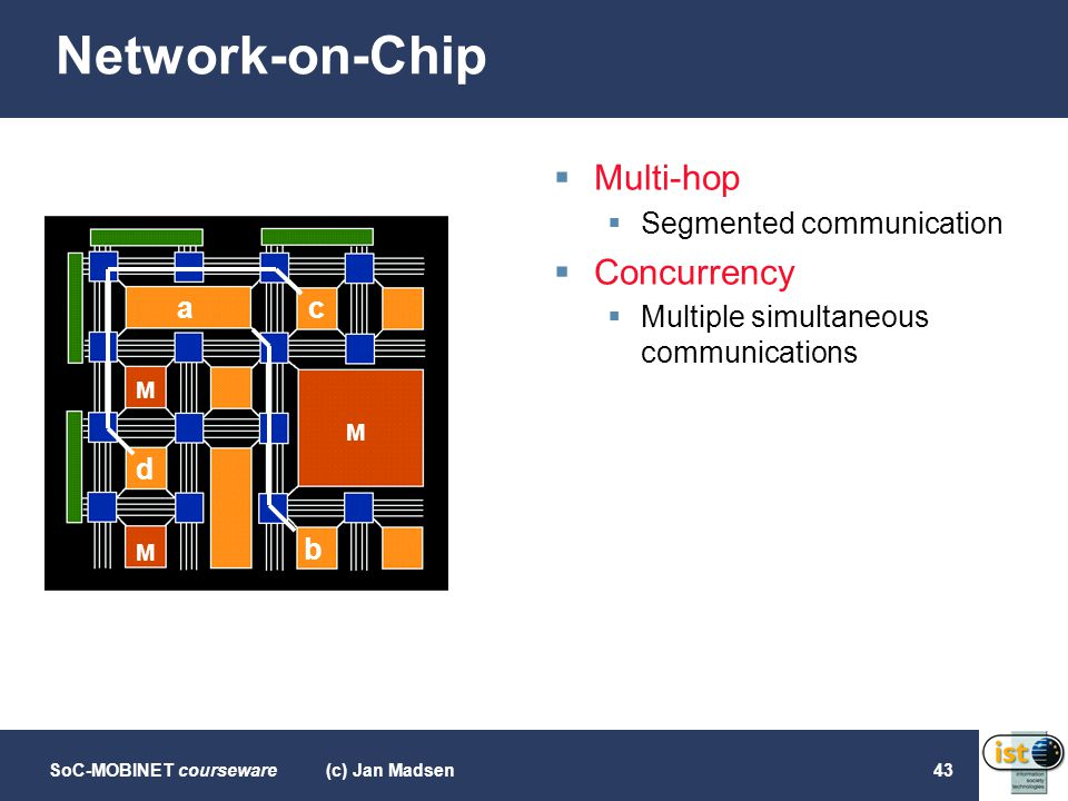 Network-on-Chip Multi-hop Concurrency Segmented communication