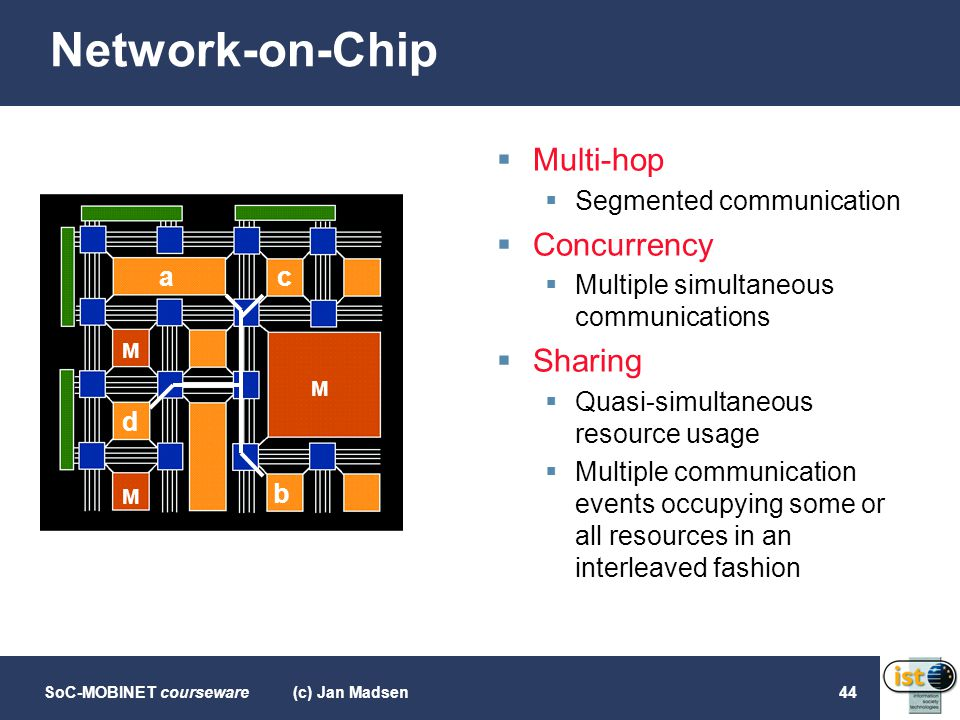 Network-on-Chip Multi-hop Concurrency Sharing Segmented communication