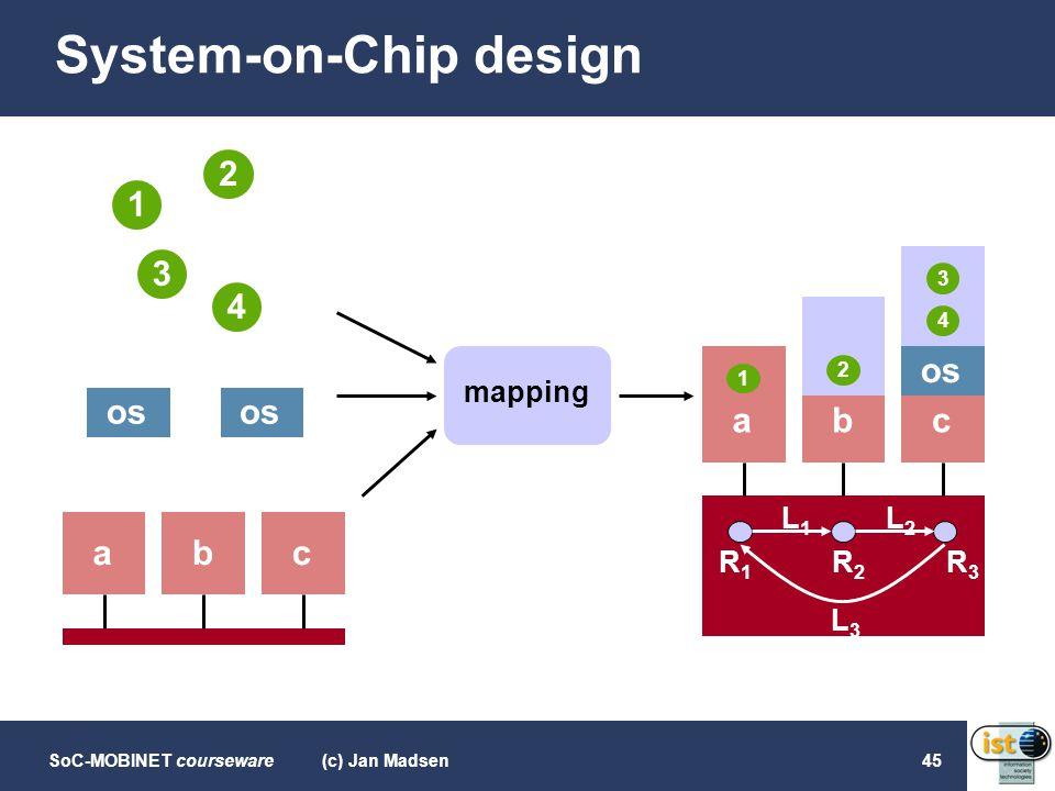System-on-Chip design